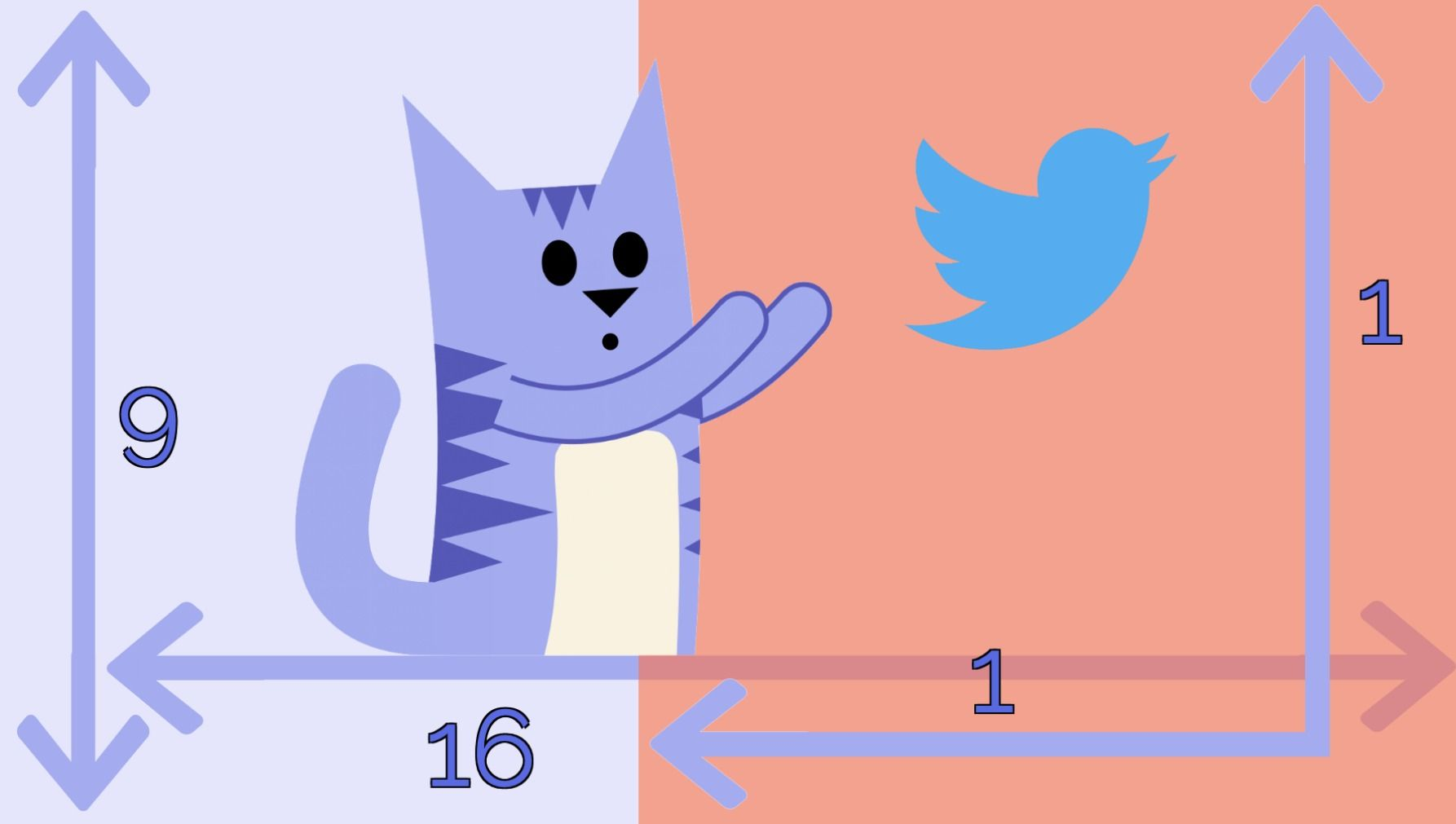 A graphic showing the recommended dimensions for Twitter content.