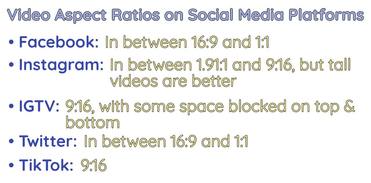 A collection of common aspect ratios for videos on social media.