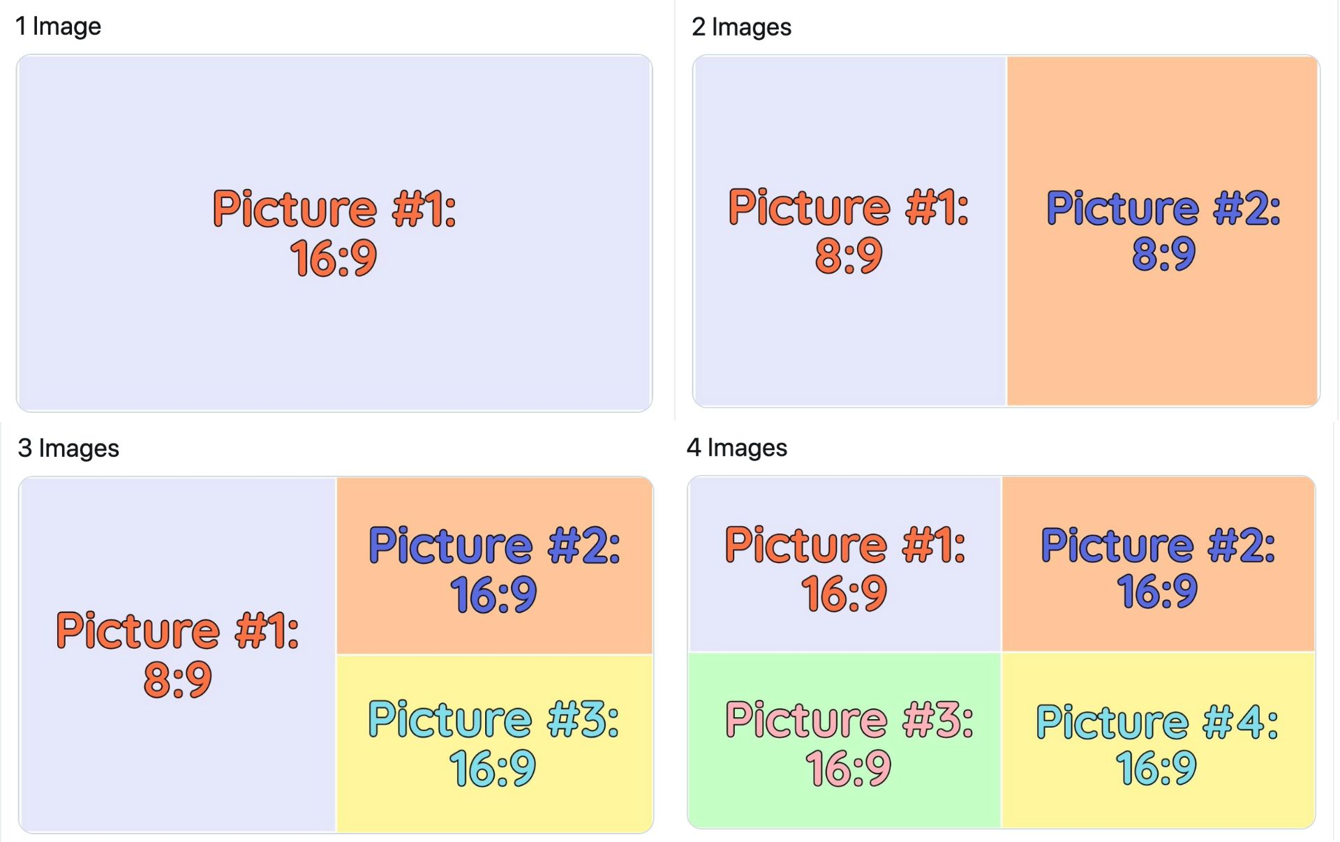 A graphic showing the recommended dimensions for Twitter photos.