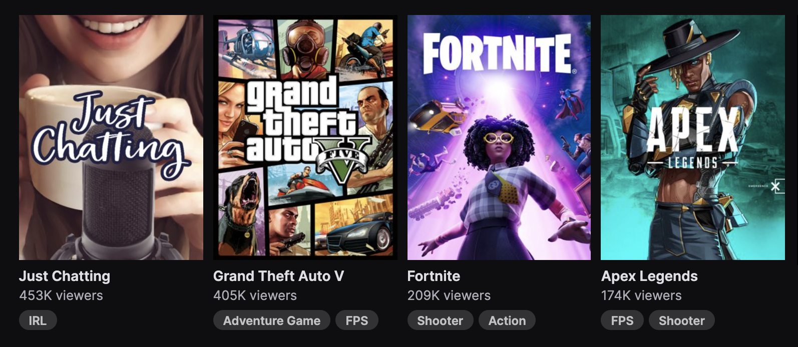 Four examples of popular category cards on Twitch: Just Chatting, Grand Theft Auto V, Fortnite, and Apex Legends.