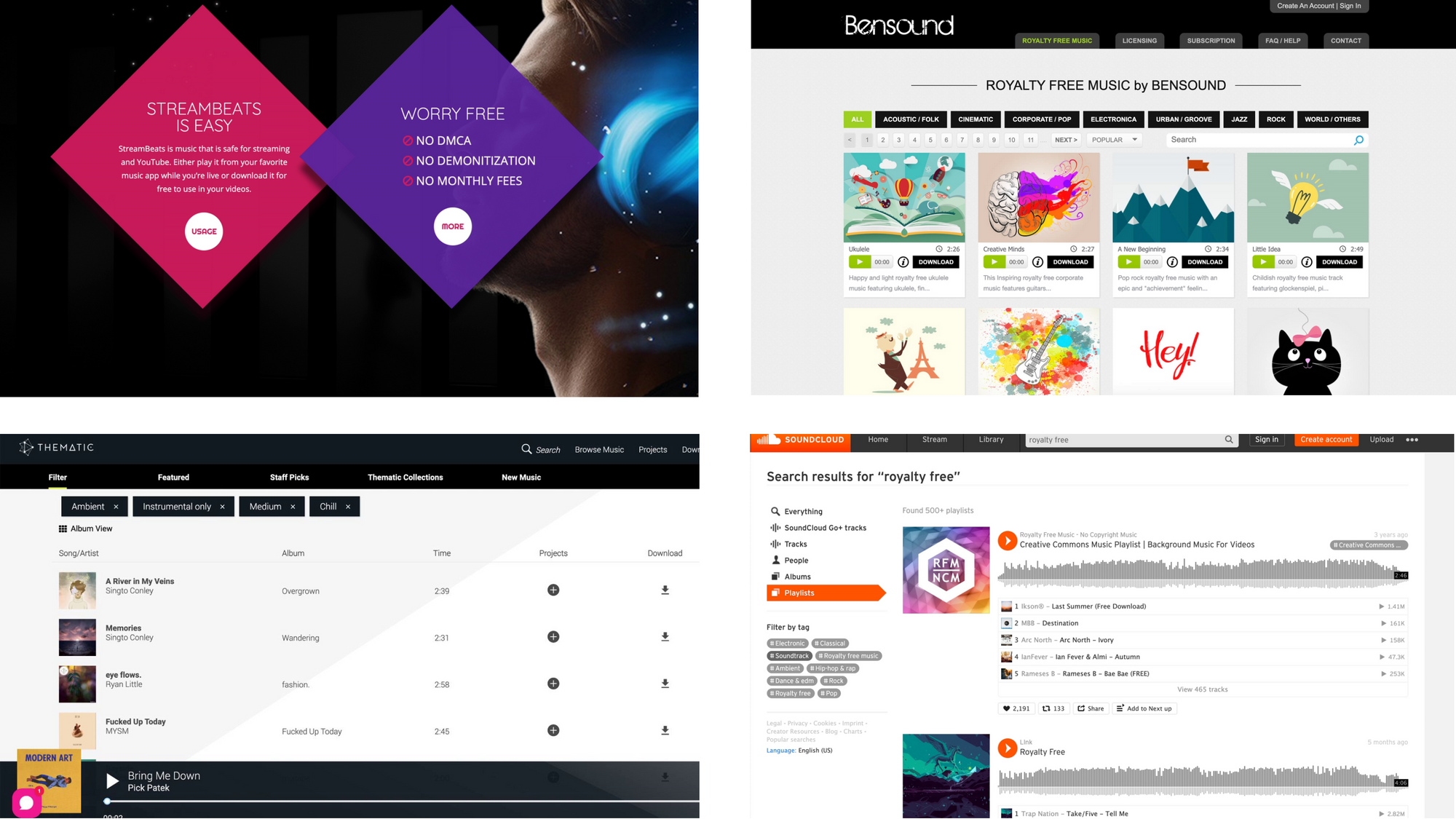 Four example pages of license-free music sites.