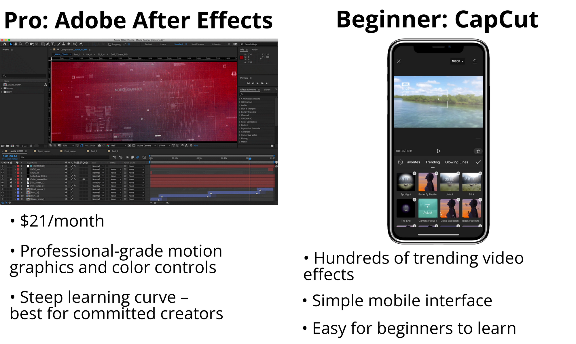 A graphic comparing Adobe After Effects to CapCut.