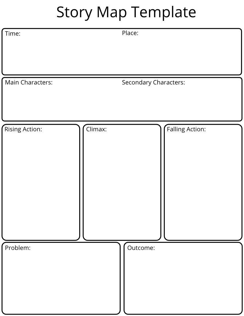 An example Story Map Template.