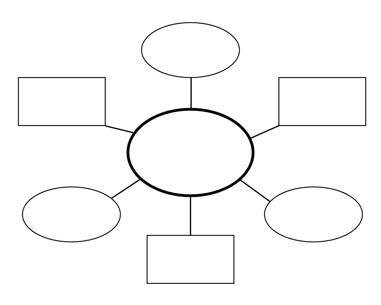An example Brainstorm Chart template.