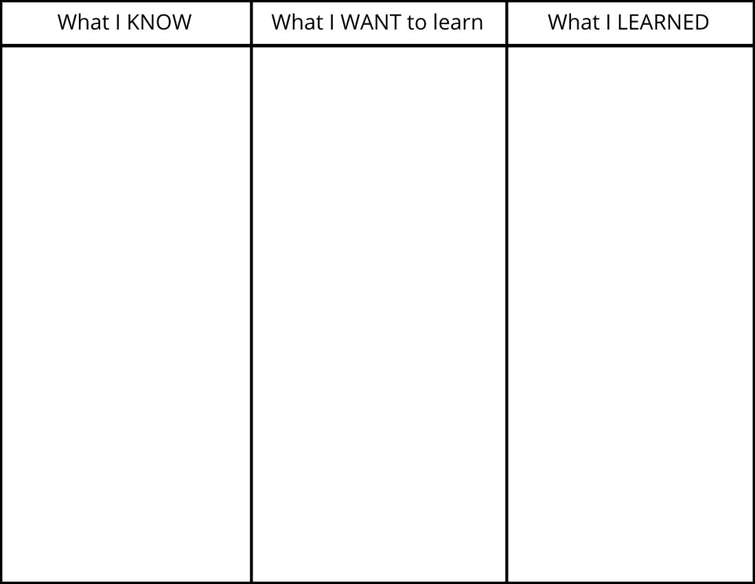 An example KWL Chart template.