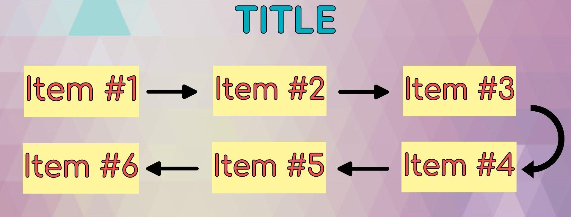 An example flowchart template.