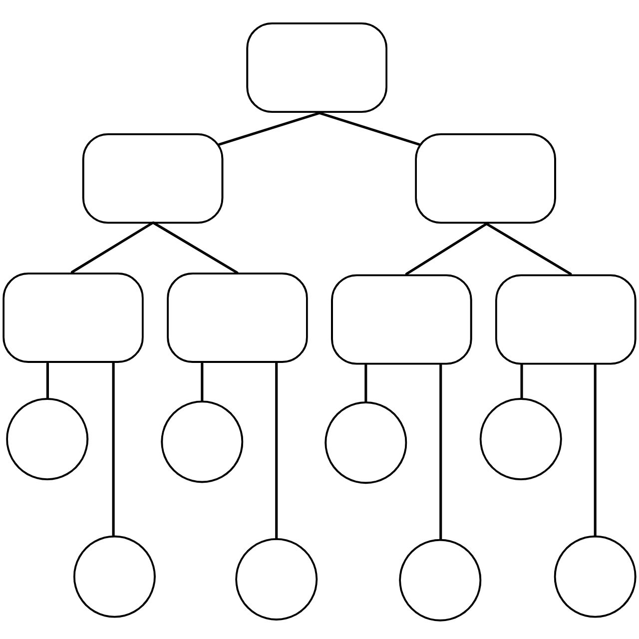 An example Concept Map Template.