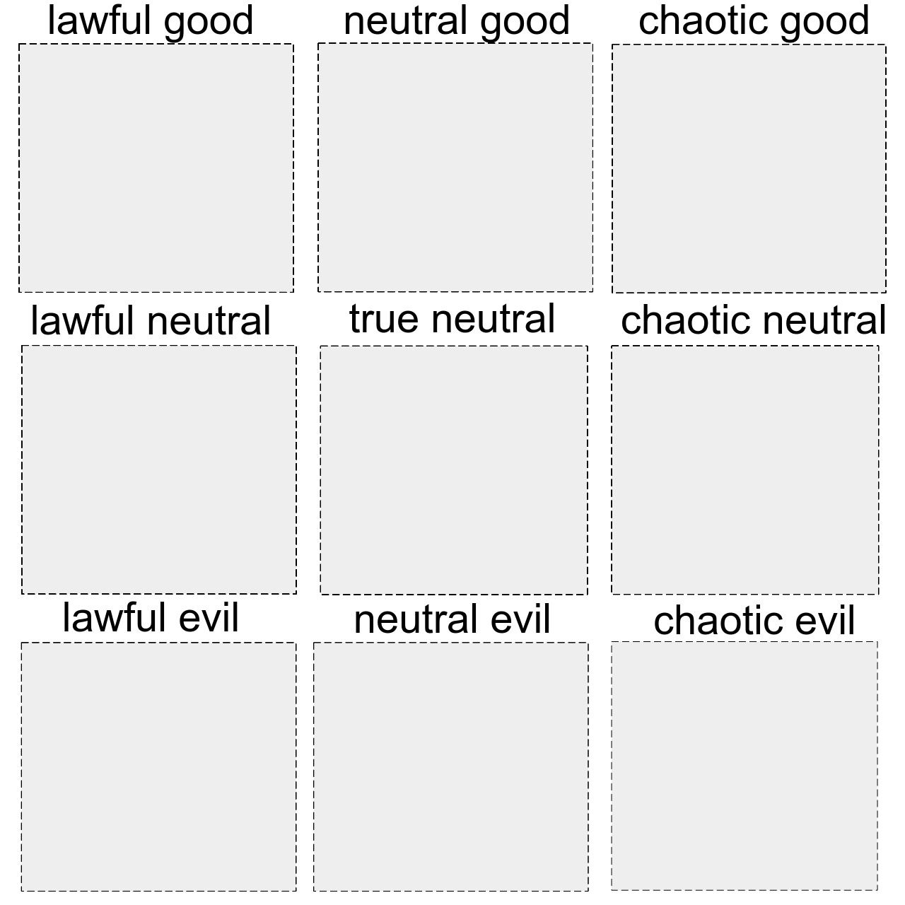 How to Create your own Alignment Chart Meme