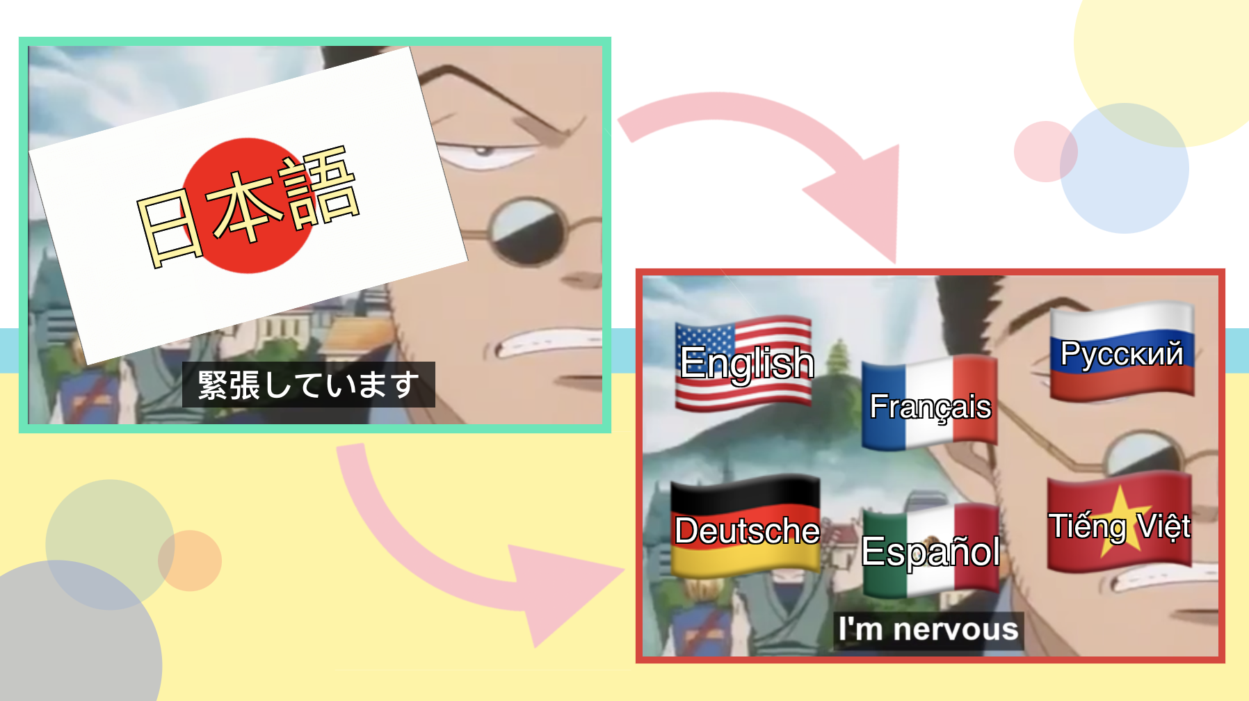 How to Translate Anime Videos Online