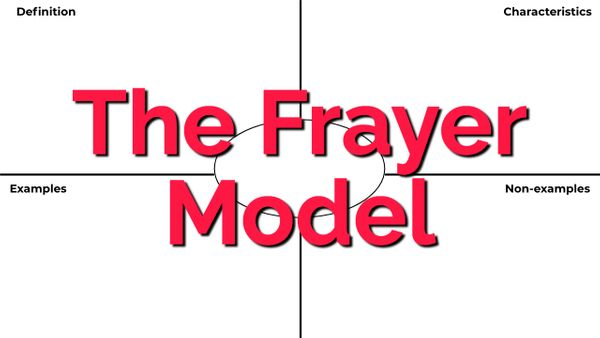 How to Make a Frayer Model Online (Free Template)