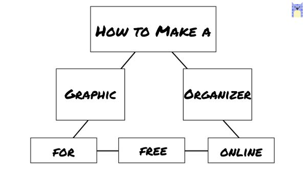 How to Make a Graphic Organizer for Free Online